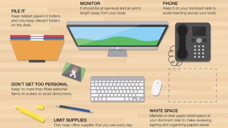 150129165925-desk-infographic-2-780x439